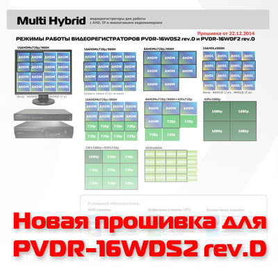 /new_firmware_pvdr-16wds2-d